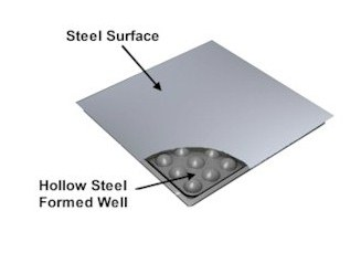 Hollow Steel Raised Access Floor System - Panel